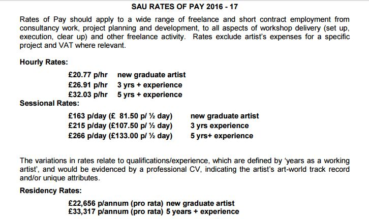 SAU Rates Of Pay